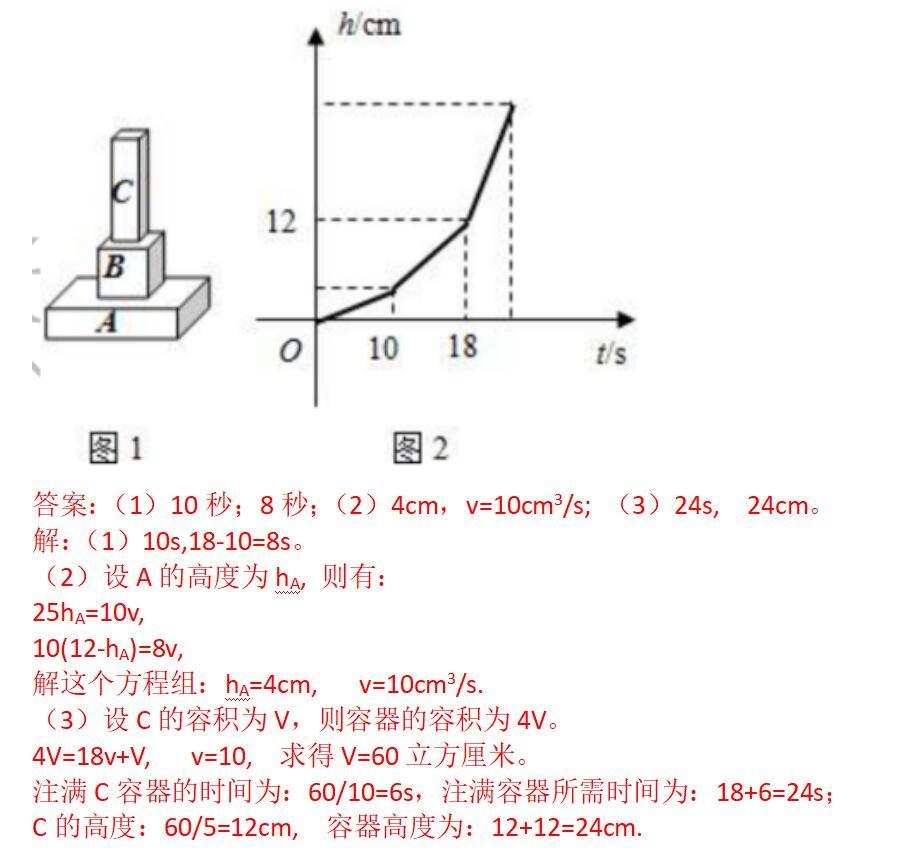 此图像的alt属性为空;文件名为2020-3-14-14.jpg