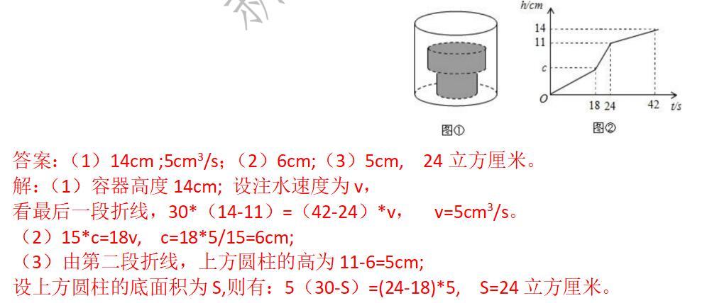 此图像的alt属性为空;文件名为2020-3-14-15.jpg